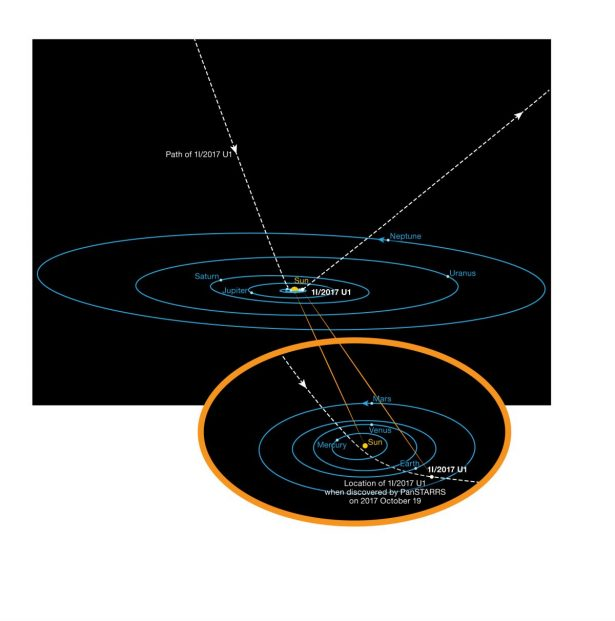 path of Oumuamua