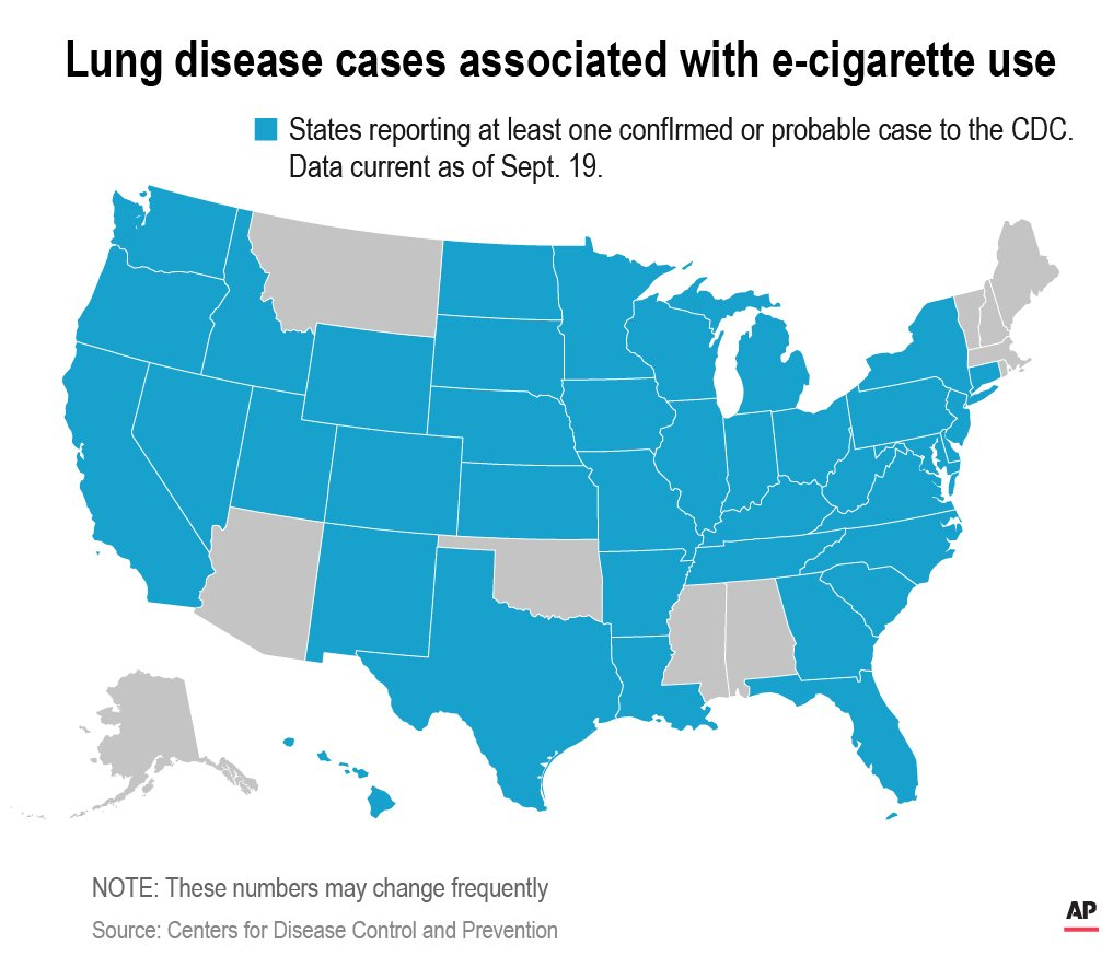 Lung disease cases associated with e-cigarette use