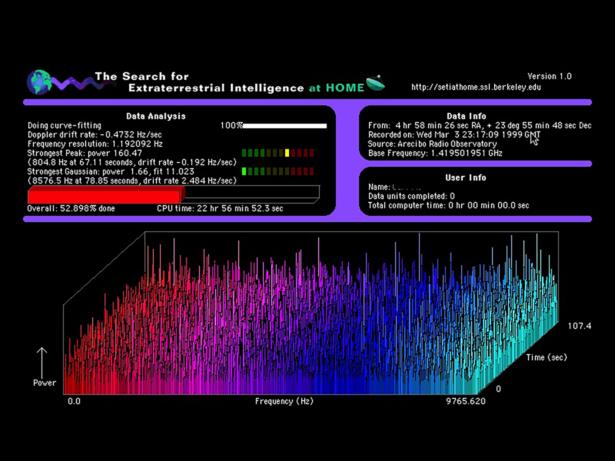 SETI search data.